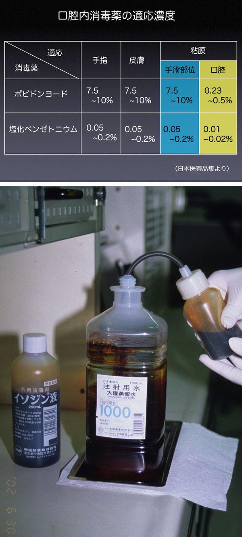 イソジン 消毒