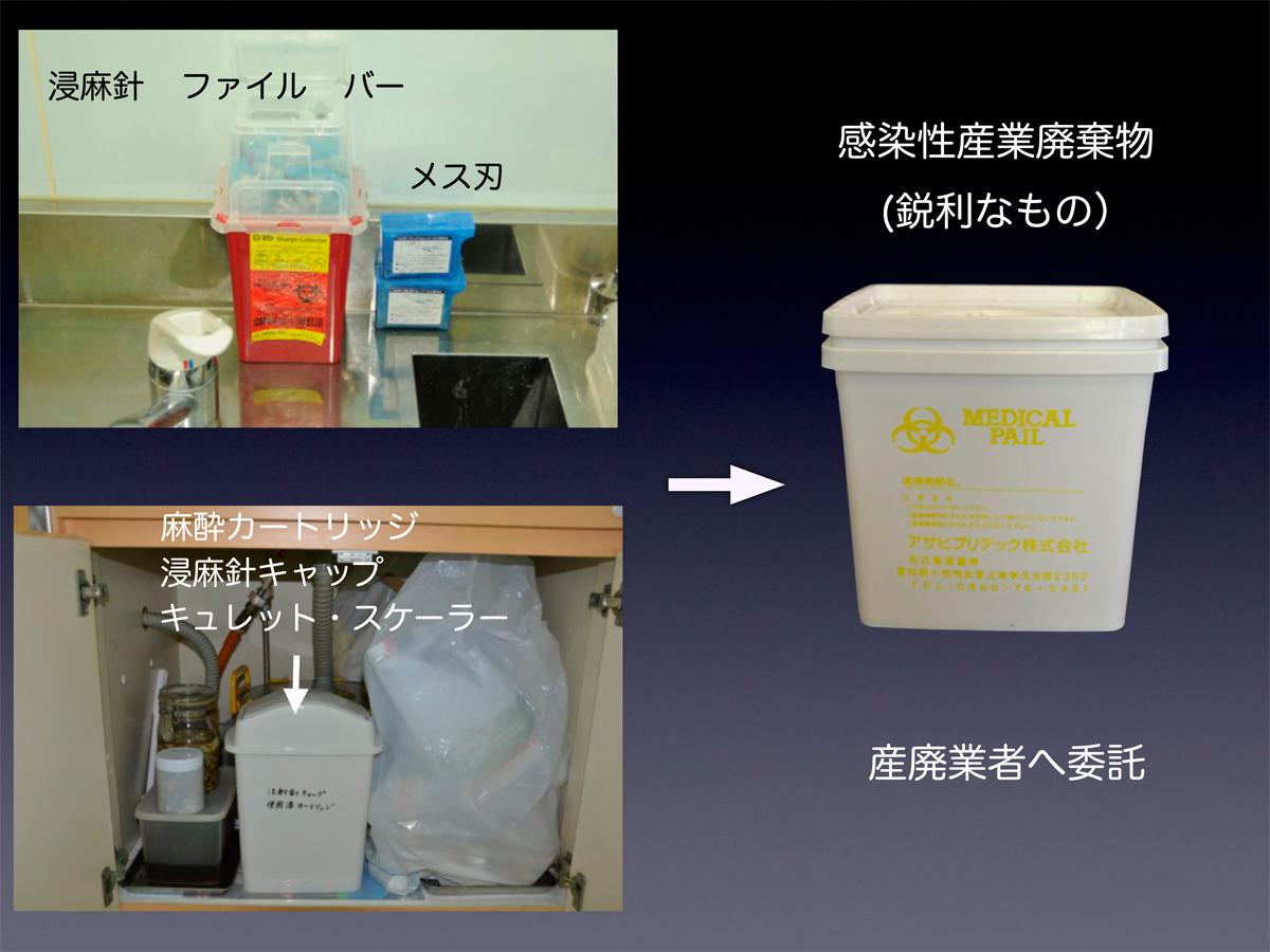 院内感染予防対策メニューへ ・感染性廃棄物処理時の工夫 感染性の一般廃棄物処理にあたって図の様な